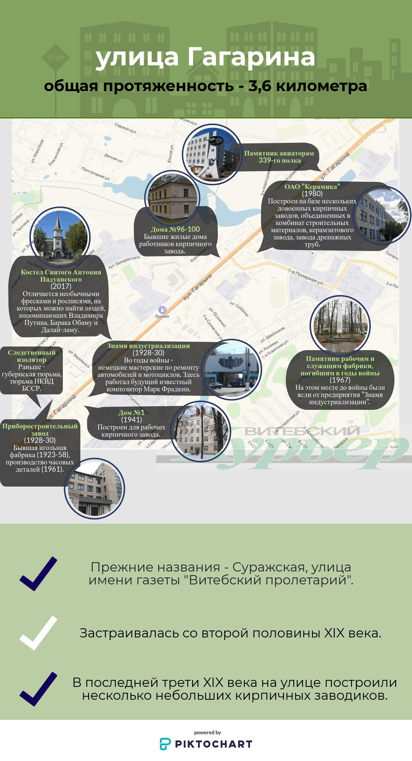 Карта путеводитель по улице гагарина