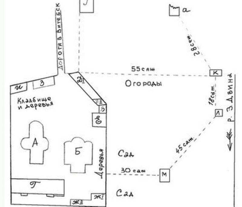 План Маркова монастыря 1901