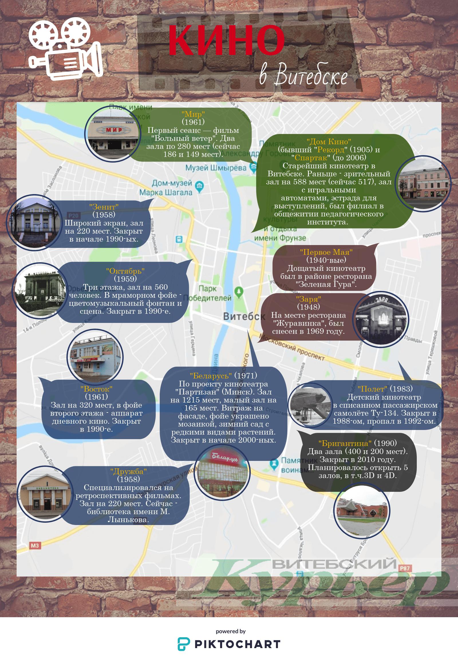 11 кинотеатров Витебска на карте