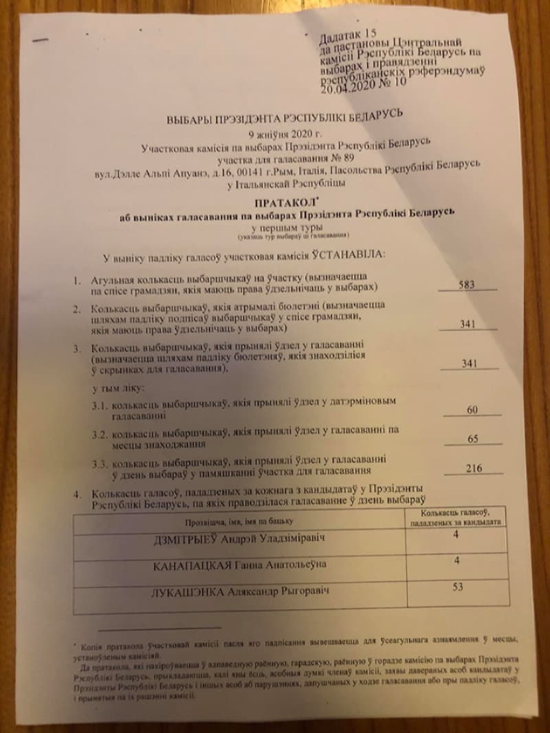 Протокол выборов из Италии
