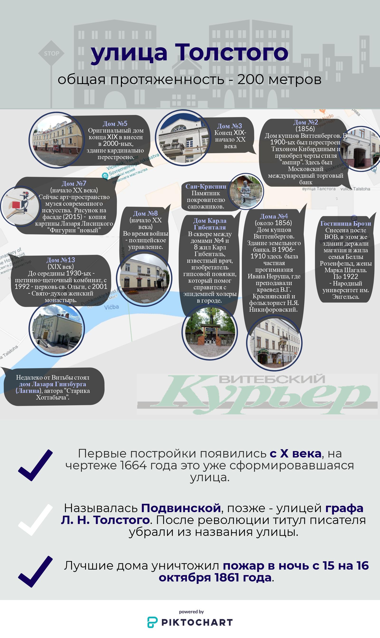 путеводитель по улице Толстого